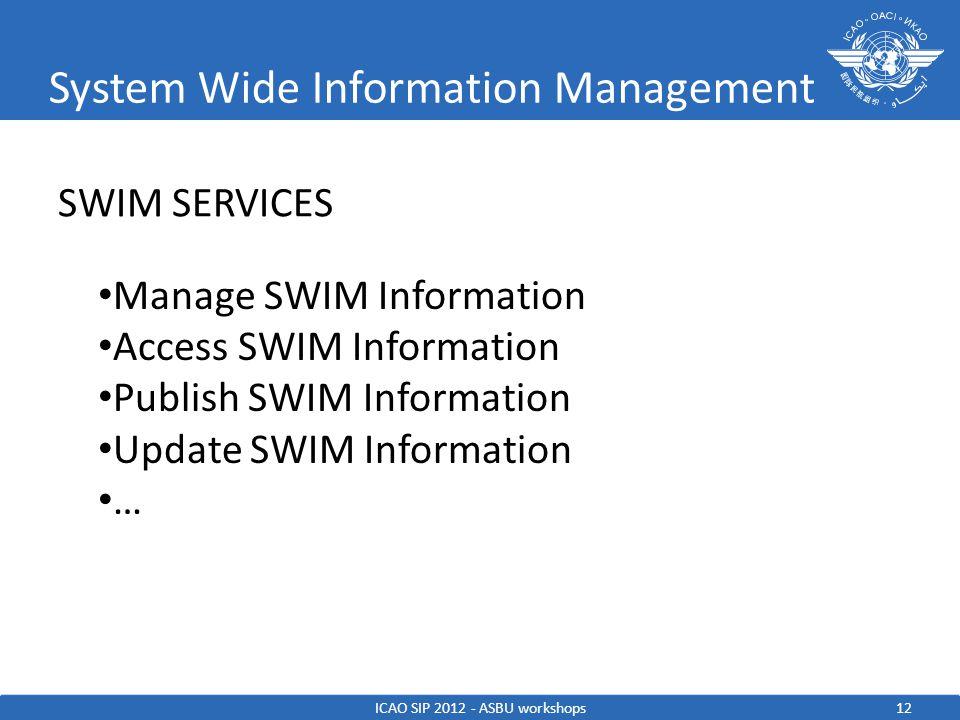 System Wide Information Management SWIM SERVICES ICAO SIP 2012 - ASBU workshops Manage SWIM Information Access SWIM Information Publish SWIM Informati