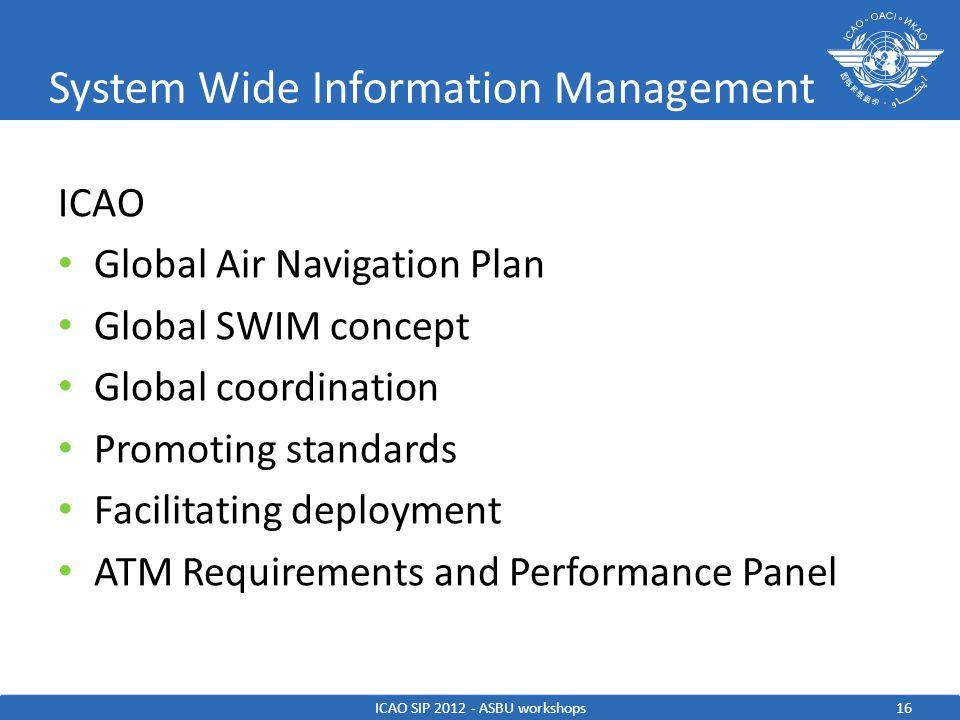 System Wide Information Management ICAO Global Air Navigation Plan Global SWIM concept Global coordination Promoting standards Facilitating deployment