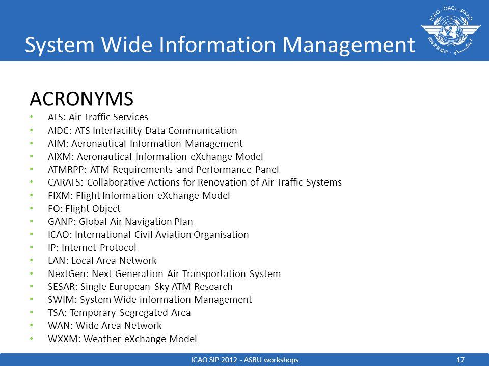 System Wide Information Management ACRONYMS ATS: Air Traffic Services AIDC: ATS Interfacility Data Communication AIM: Aeronautical Information Managem