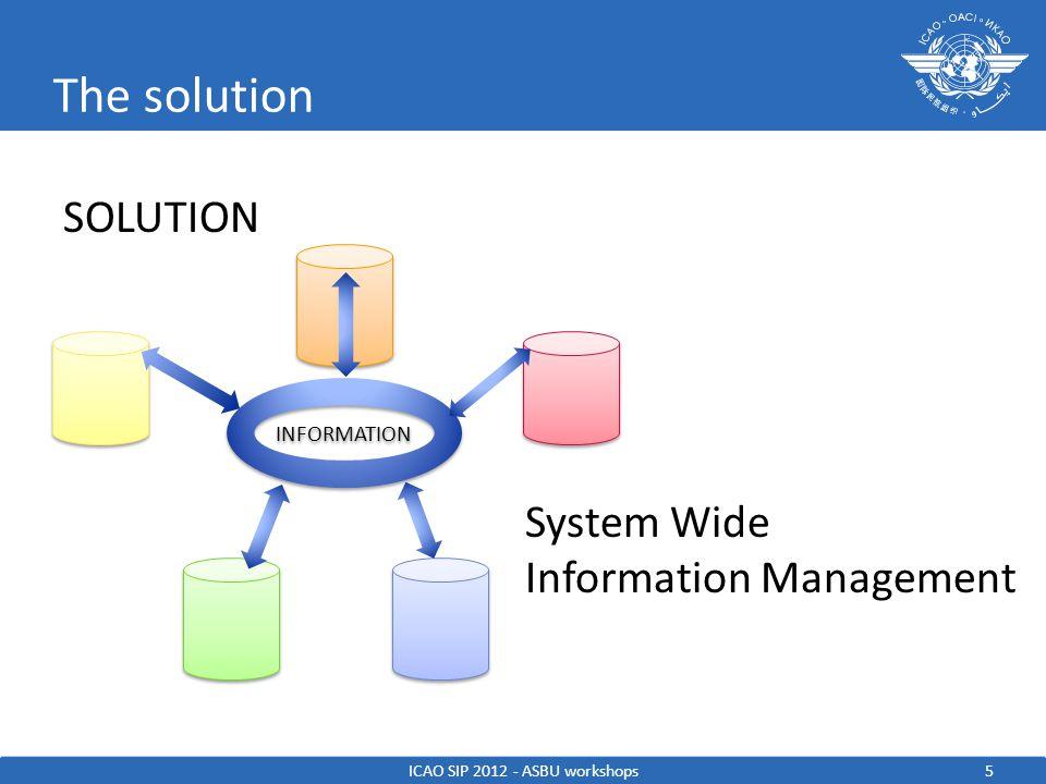 System Wide Information Management ICAO Global Air Navigation Plan Global SWIM concept Global coordination Promoting standards Facilitating deployment ATM Requirements and Performance Panel ICAO SIP 2012 - ASBU workshops16