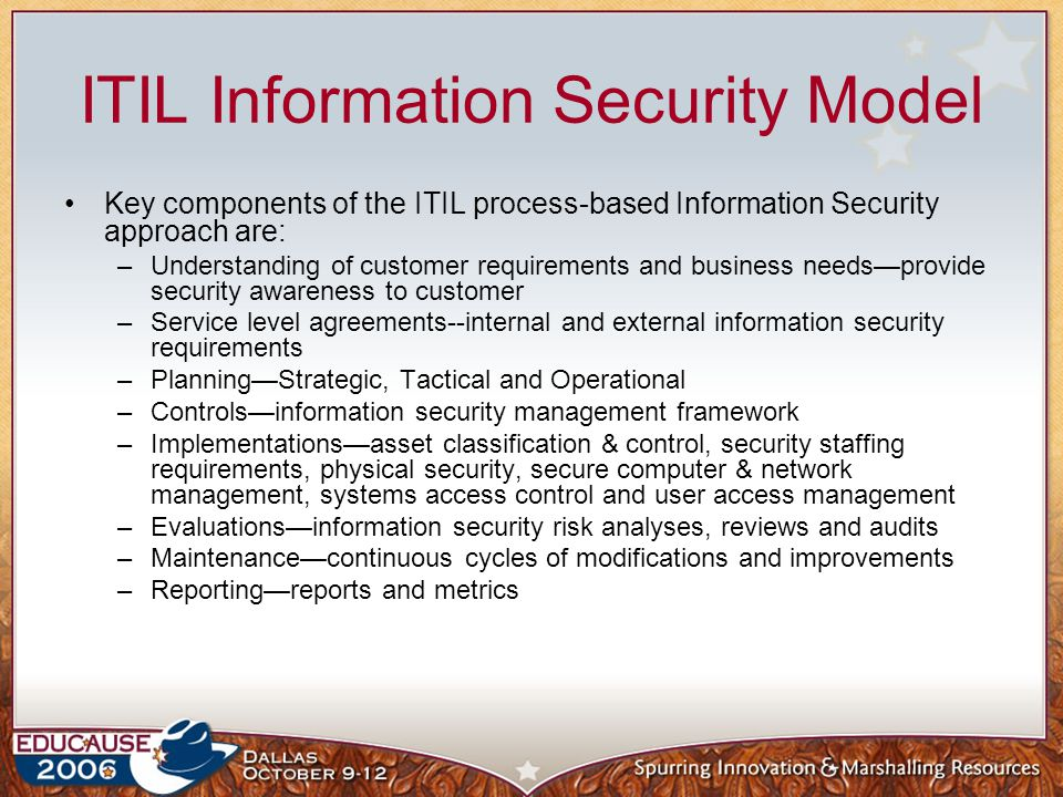 ITIL Information Security Model Key components of the ITIL process-based Information Security approach are: –Understanding of customer requirements an