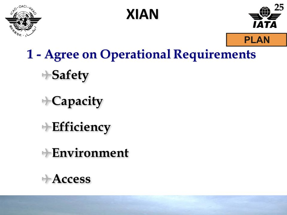 XIANXIAN ✈ Safety ✈ Capacity ✈ Efficiency ✈ Environment ✈ Access ✈ Safety ✈ Capacity ✈ Efficiency ✈ Environment ✈ Access Agree on Operational Requirements