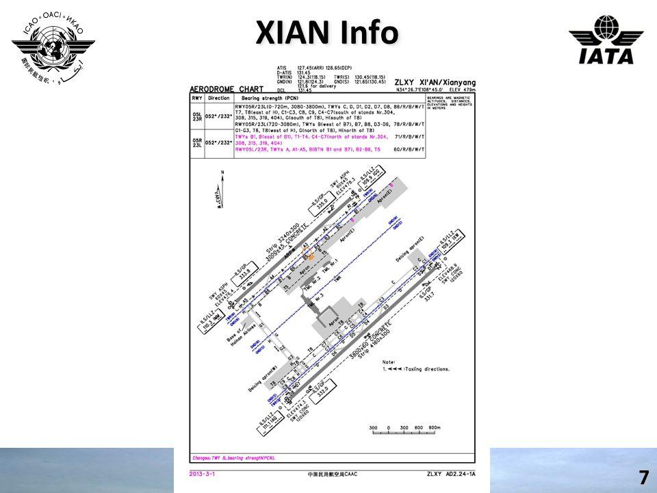 XIAN Info RWY23R 8