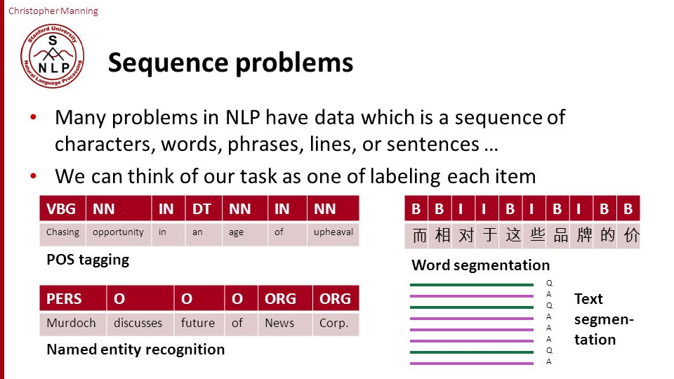 Christopher Manning Sequence problems Many problems in NLP have data which is a sequence of characters, words, phrases, lines, or sentences … We can think of our task as one of labeling each item VBGNNINDTNNINNN Chasingopportunityinanageofupheaval POS tagging BBIIBIBIBB 而相对于这些品牌的价 Word segmentation PERSOOOORG MurdochdiscussesfutureofNewsCorp.
