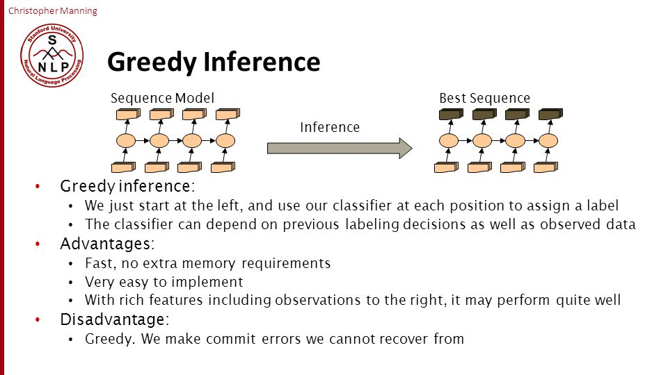 Christopher Manning Greedy Inference Greedy inference: We just start at the left, and use our classifier at each position to assign a label The classifier can depend on previous labeling decisions as well as observed data Advantages: Fast, no extra memory requirements Very easy to implement With rich features including observations to the right, it may perform quite well Disadvantage: Greedy.