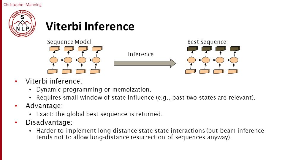 Christopher Manning Viterbi Inference Viterbi inference: Dynamic programming or memoization.