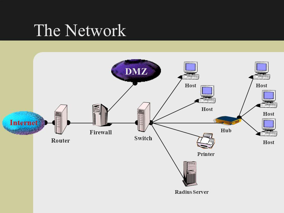 The Network Router Printer Radius Server Hub Switch DMZ Internet Host Firewall
