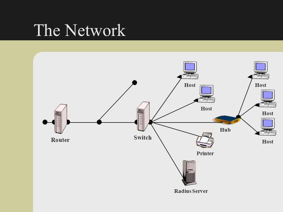 The Network Router Printer Radius Server Hub Switch Host