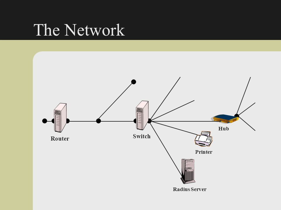 Overview u Network Infrastructure –The building blocks of a network »basic network protocols »network management »authentication »routing »other random things u switches, hubs u printers u routers