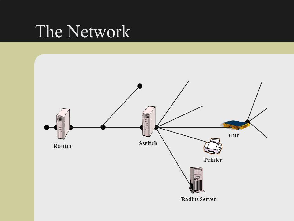 The Network Router Printer Radius Server Hub Switch
