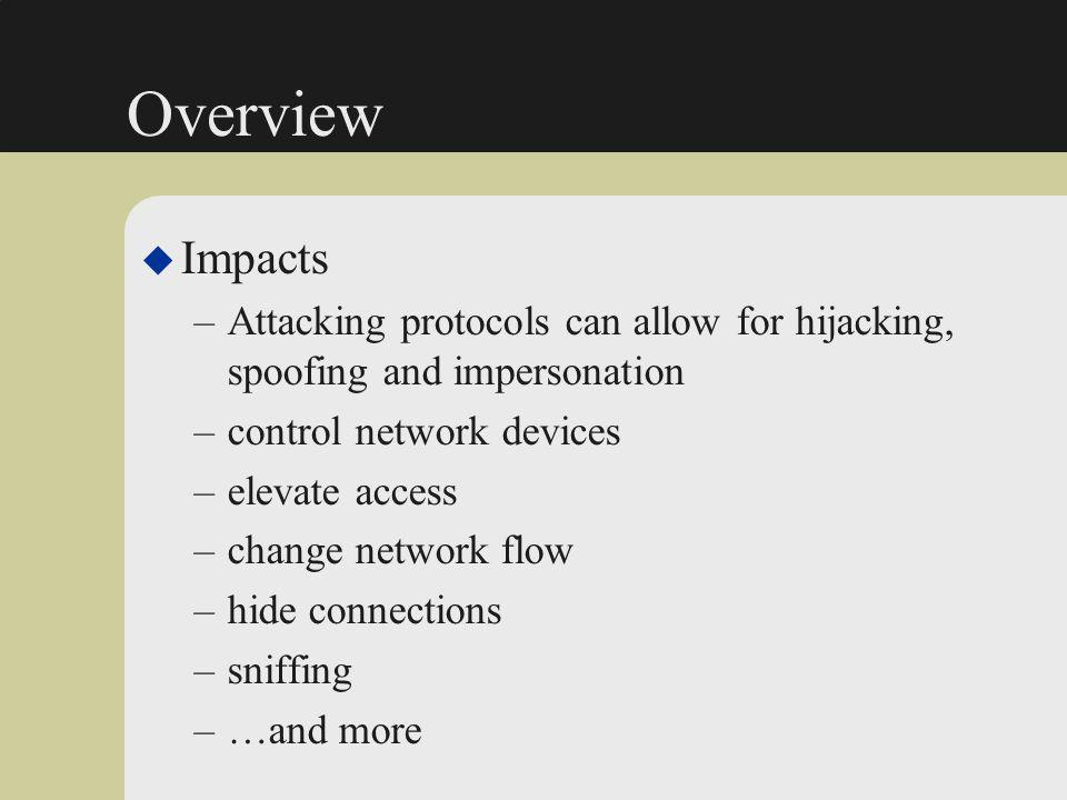 TACACS, XTACACS and TACACS+ u Terminal Access Controller Access Control System?.