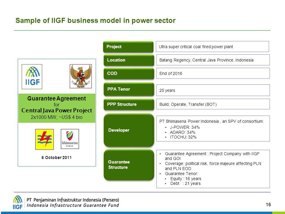 16 Gurarantee Agreement ofIDR 300 Bio 6 October 2011 Guarantee Agreement for Central Java Power Project 2x1000 MW; ~US$ 4 bio Location Batang Regency,