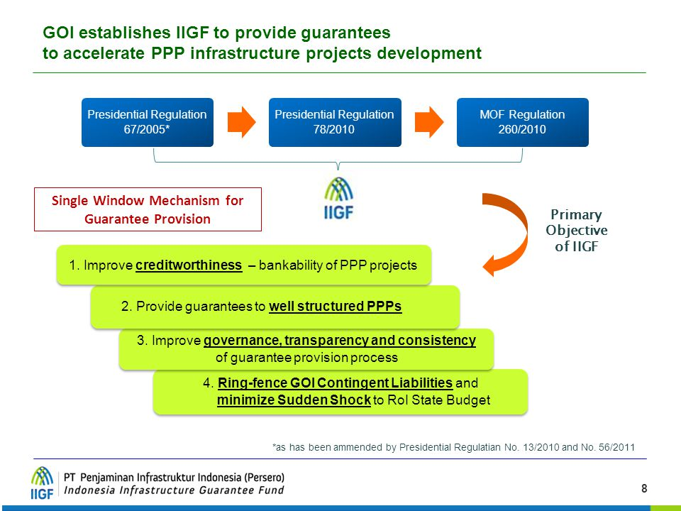 9 A single window is important for:  A consistent policy on appraising guarantees  A single process for claims  Introducing transparency and consistency to the process Appraising, Structuring of Guarantees & Processing Claims Project IIGF serves as Government's Single Window for Appraising, Structuring of Guarantees & Processing Claims