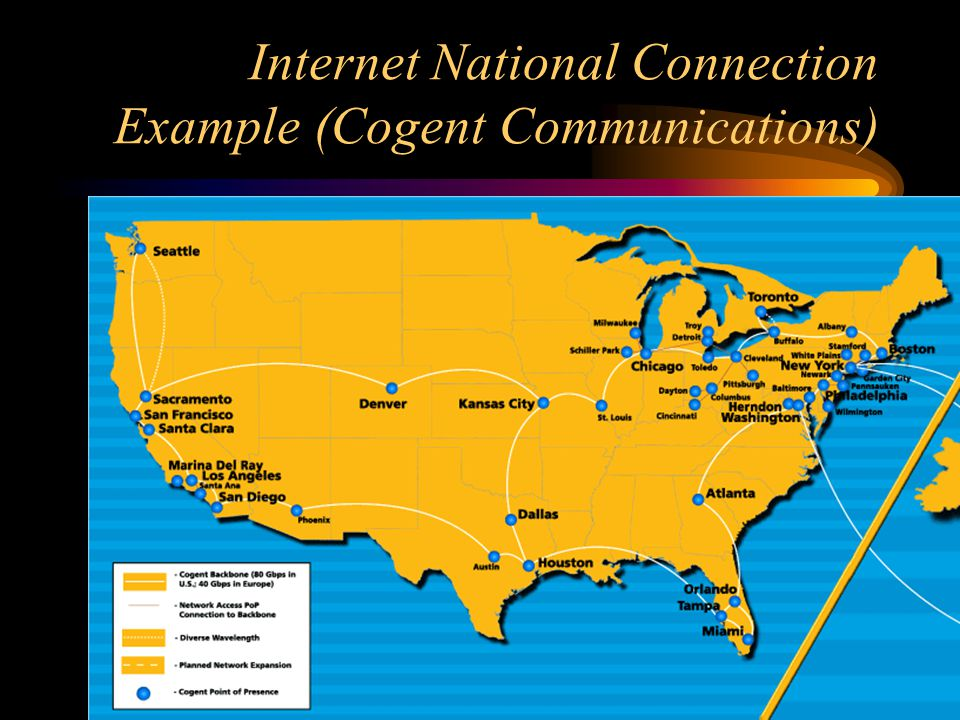 Internet National Connection Example (Cogent Communications)