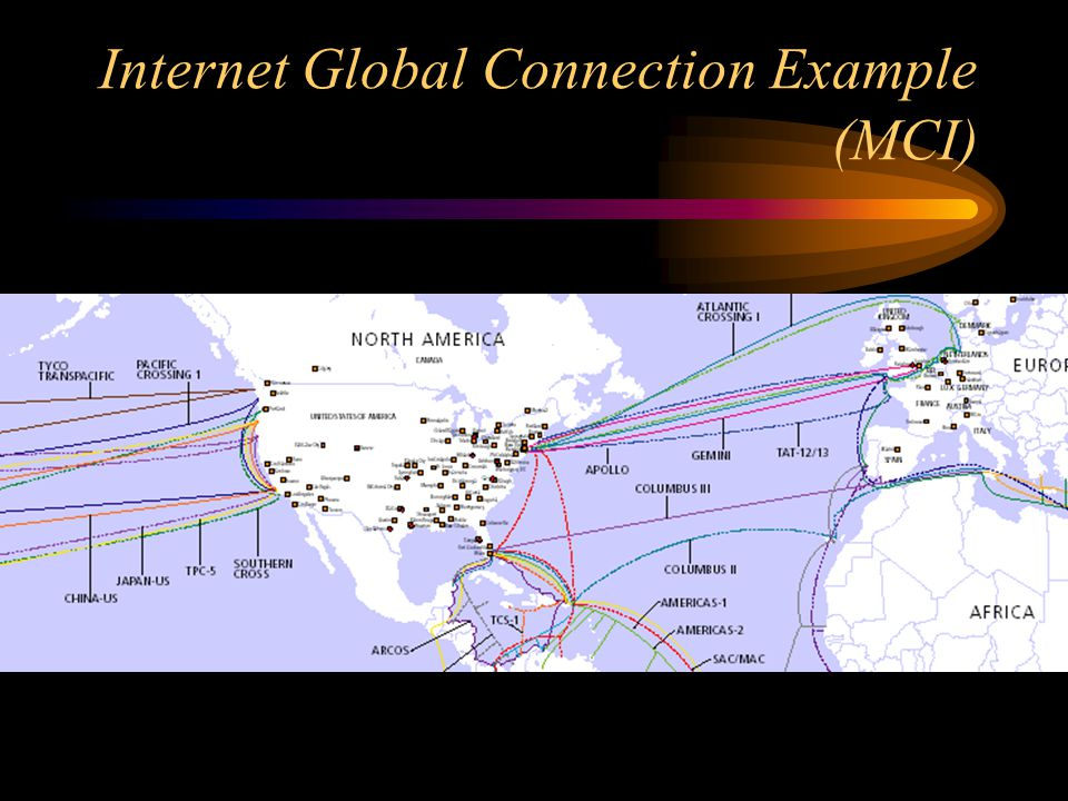 Internet Global Connection Example (MCI)