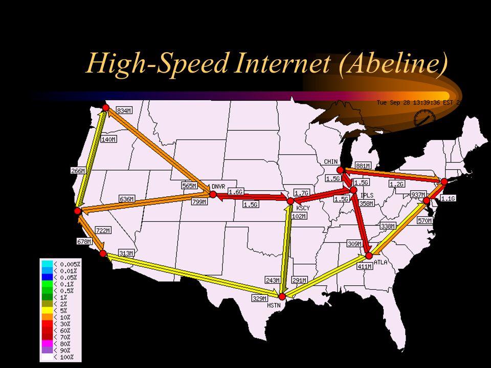High-Speed Internet (Abeline)