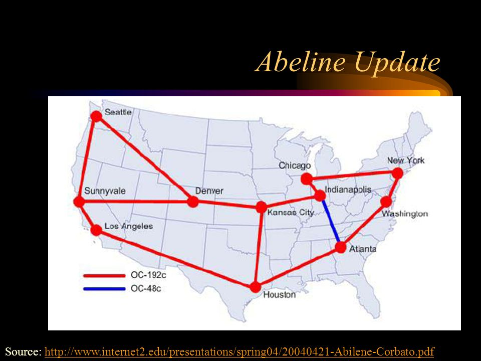 Abeline Update Source: http://www.internet2.edu/presentations/spring04/20040421-Abilene-Corbato.pdfhttp://www.internet2.edu/presentations/spring04/20040421-Abilene-Corbato.pdf