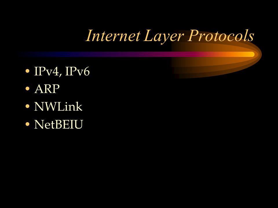 Internet Layer Protocols IPv4, IPv6 ARP NWLink NetBEIU