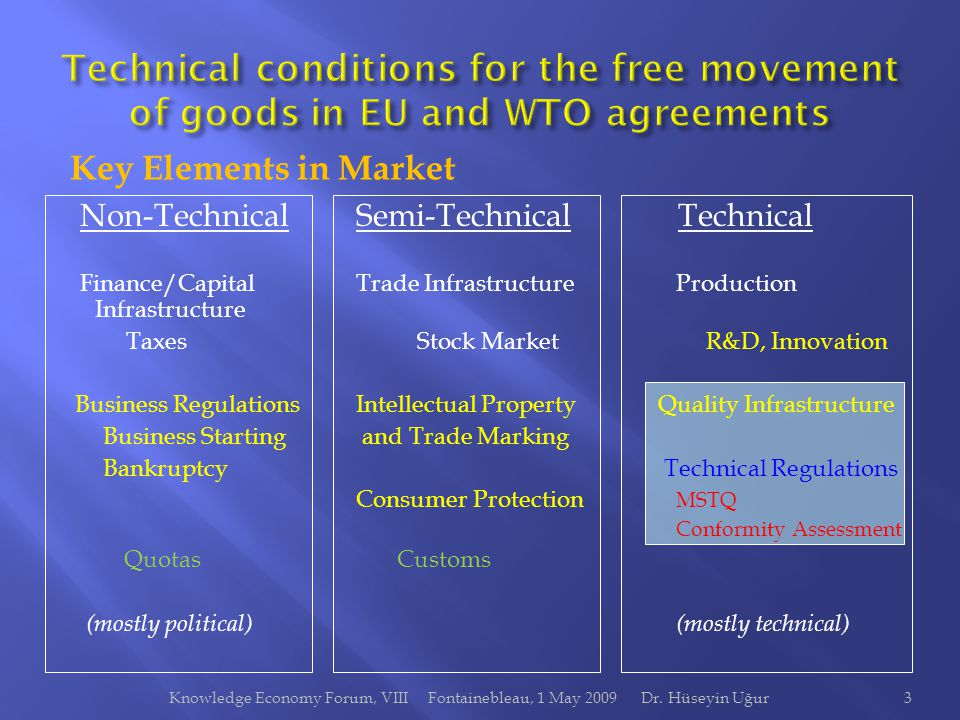 3 Non-TechnicalSemi-Technical Technical Finance/CapitalTrade Infrastructure Production Infrastructure Taxes Stock Market R&D, Innovation Business Regulations Intellectual Property Quality Infrastructure Business Starting and Trade Marking Bankruptcy Technical Regulations Consumer Protection MSTQ Conformity Assessment Quotas Customs (mostly political)(mostly technical) Key Elements in Market
