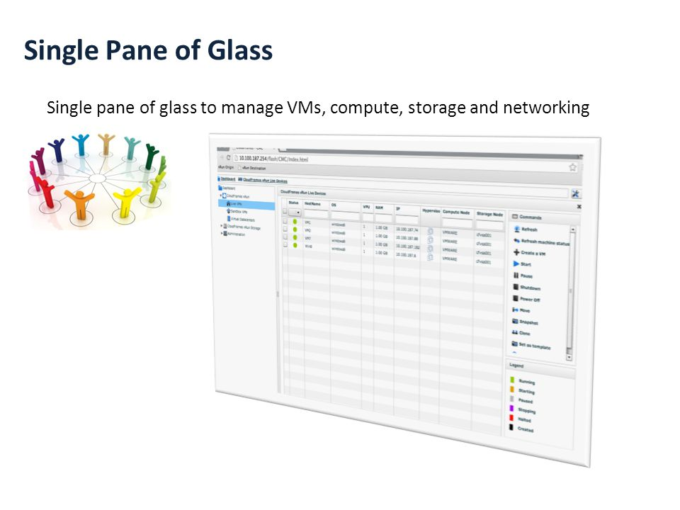 Single Pane of Glass Single pane of glass to manage VMs, compute, storage and networking