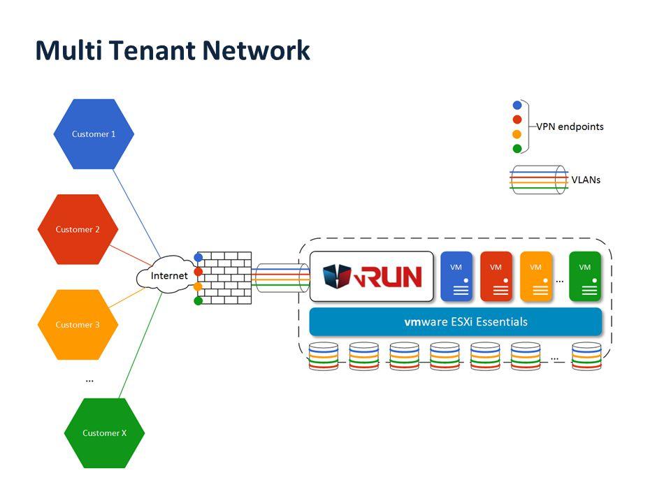 Multi Tenant Network