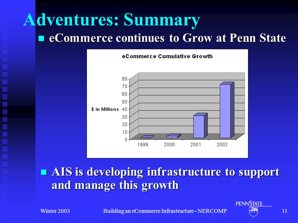 Winter 2003Building an eCommerce Infrastructure - NERCOMP11 Adventures: Summary eCommerce continues to Grow at Penn State eCommerce continues to Grow at Penn State AIS is developing infrastructure to support and manage this growth AIS is developing infrastructure to support and manage this growth
