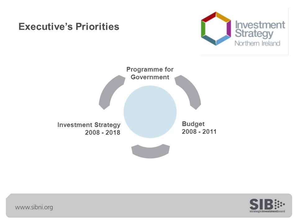 Executive's Priorities Programme for Government Investment Strategy 2008 - 2018 Budget 2008 - 2011