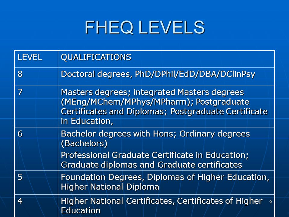 7 PURPOSES OF FHEQ to enable students and stakeholders to understand the attributes represented by qualification titles; to enable students and stakeholders to understand the attributes represented by qualification titles; to maintain international comparability of standards, and to facilitate student and graduate mobility; to maintain international comparability of standards, and to facilitate student and graduate mobility; to assist learners to identify potential progression routes, particularly in the context of lifelong learning; to assist learners to identify potential progression routes, particularly in the context of lifelong learning; to assist higher education institutions, their external examiners, by providing important points of reference for setting and assessing standards to assist higher education institutions, their external examiners, by providing important points of reference for setting and assessing standards