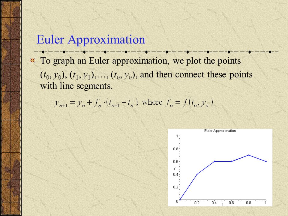 Euler Approximation To graph an Euler approximation, we plot the points (t 0, y 0 ), (t 1, y 1 ),…, (t n, y n ), and then connect these points with li
