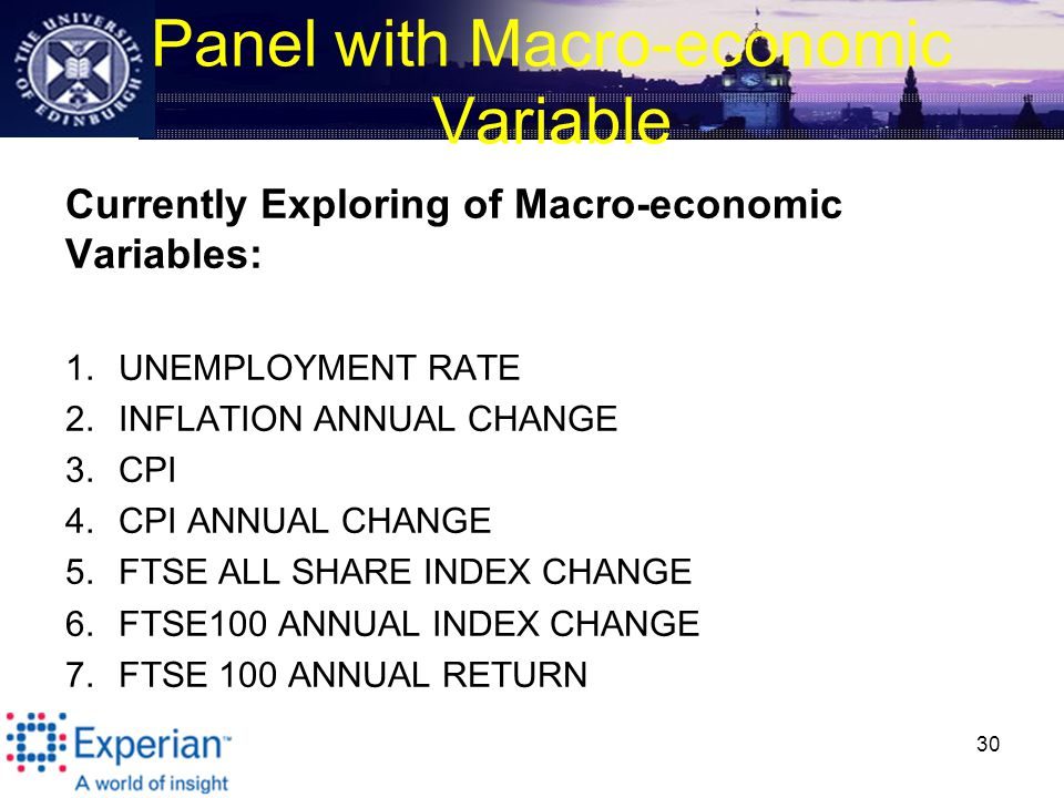 Panel with Macro-economic Variable Currently Exploring of Macro-economic Variables: 1.UNEMPLOYMENT RATE 2.INFLATION ANNUAL CHANGE 3.CPI 4.CPI ANNUAL CHANGE 5.FTSE ALL SHARE INDEX CHANGE 6.FTSE100 ANNUAL INDEX CHANGE 7.FTSE 100 ANNUAL RETURN 30