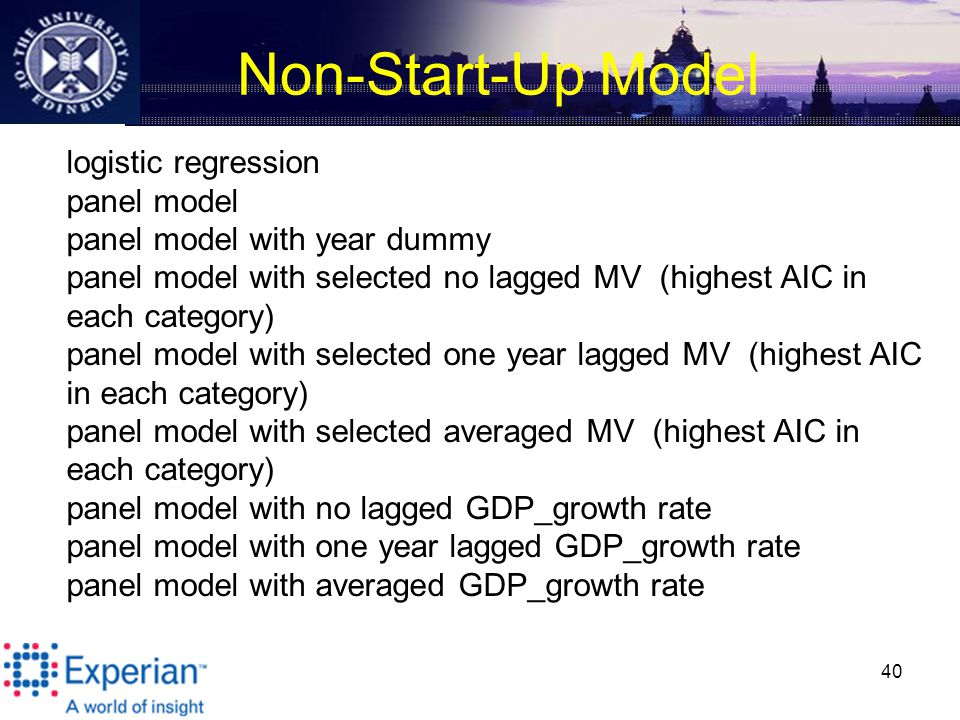 Non-Start-Up Model 40 logistic regression panel model panel model with year dummy panel model with selected no lagged MV (highest AIC in each category) panel model with selected one year lagged MV (highest AIC in each category) panel model with selected averaged MV (highest AIC in each category) panel model with no lagged GDP_growth rate panel model with one year lagged GDP_growth rate panel model with averaged GDP_growth rate