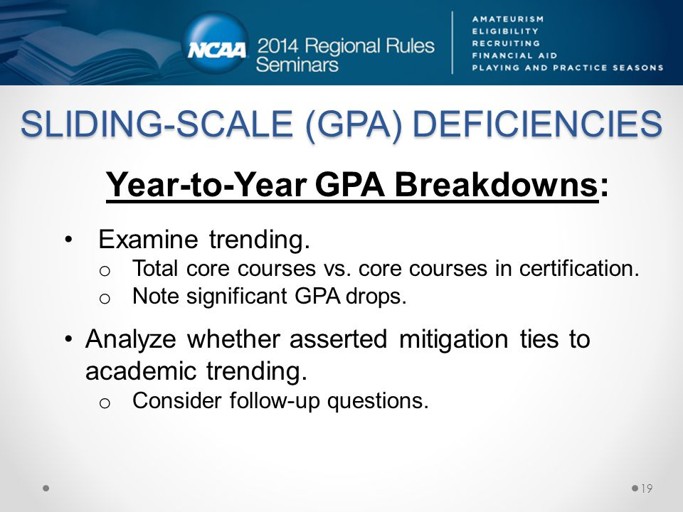 SLIDING-SCALE (GPA) DEFICIENCIES Year-to-Year GPA Breakdowns: Examine trending.