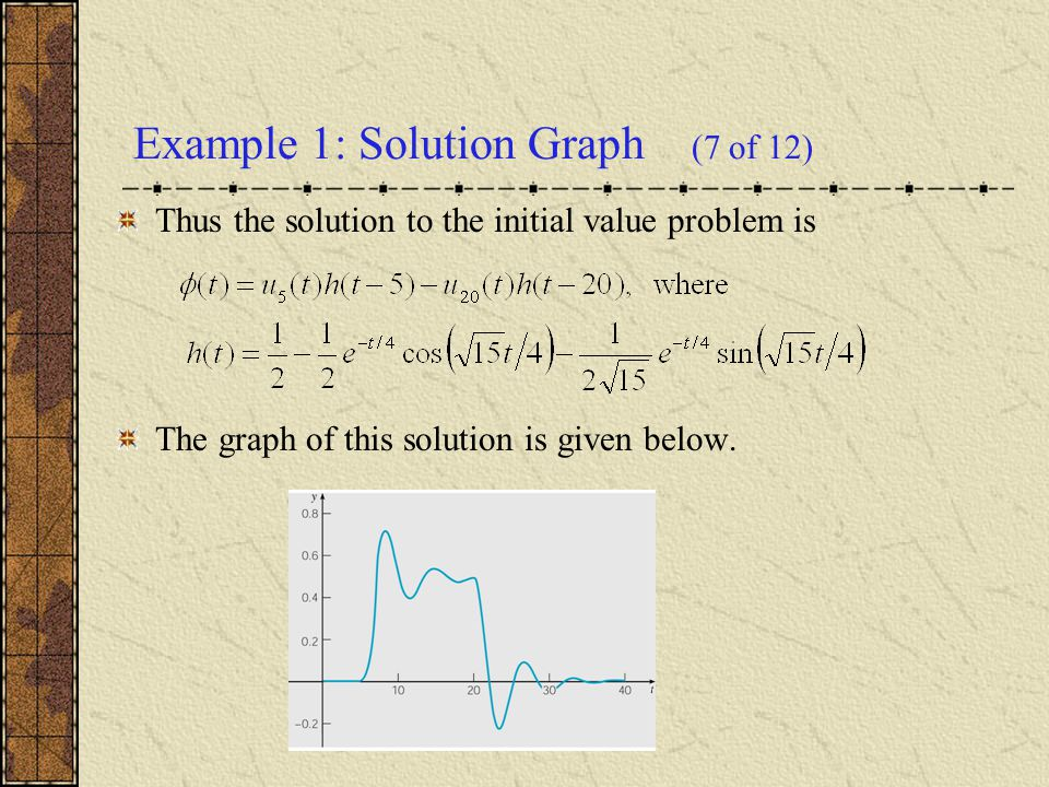 Thus and hence For h(t) as given above, and recalling our previous results, the solution to the initial value problem is then Example 2: Solution (5 of 12)