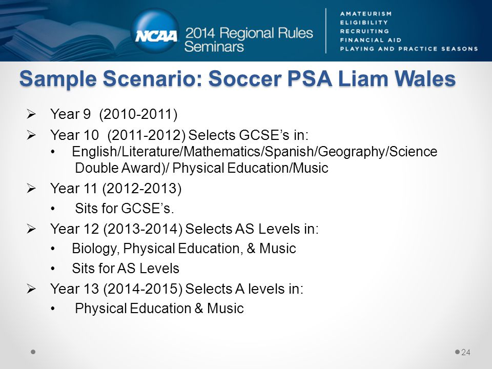 Sample Scenario: Soccer PSA Liam Wales  Year 9 (2010-2011)  Year 10 (2011-2012) Selects GCSE's in: English/Literature/Mathematics/Spanish/Geography/