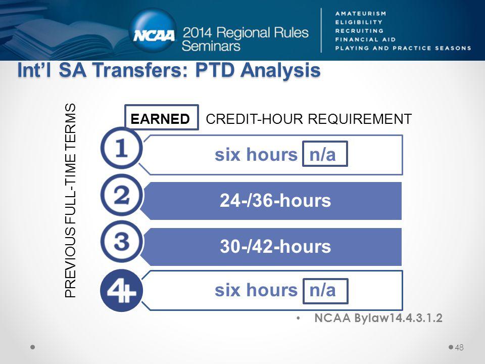 NCAA Bylaw14.4.3.1.2 Int'l SA Transfers: PTD Analysis six hours n/a 24-/36-hours 30-/42-hours six hours n/a PREVIOUS FULL-TIME TERMS EARNED CREDIT-HOU