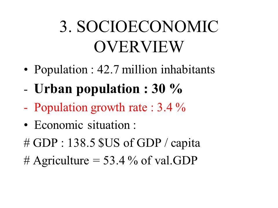 3. SOCIOECONOMIC OVERVIEW Population : 42.7 million inhabitants - Urban population : 30 % -Population growth rate : 3.4 % Economic situation : # GDP :