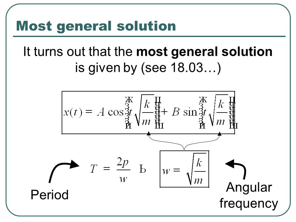 Most general solution It turns out that the most general solution is given by (see 18.03…) Angular frequency Period