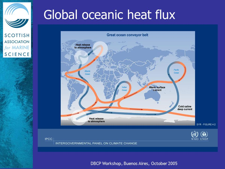 DBCP Workshop, Buenos Aires, October 2005 Global oceanic heat flux