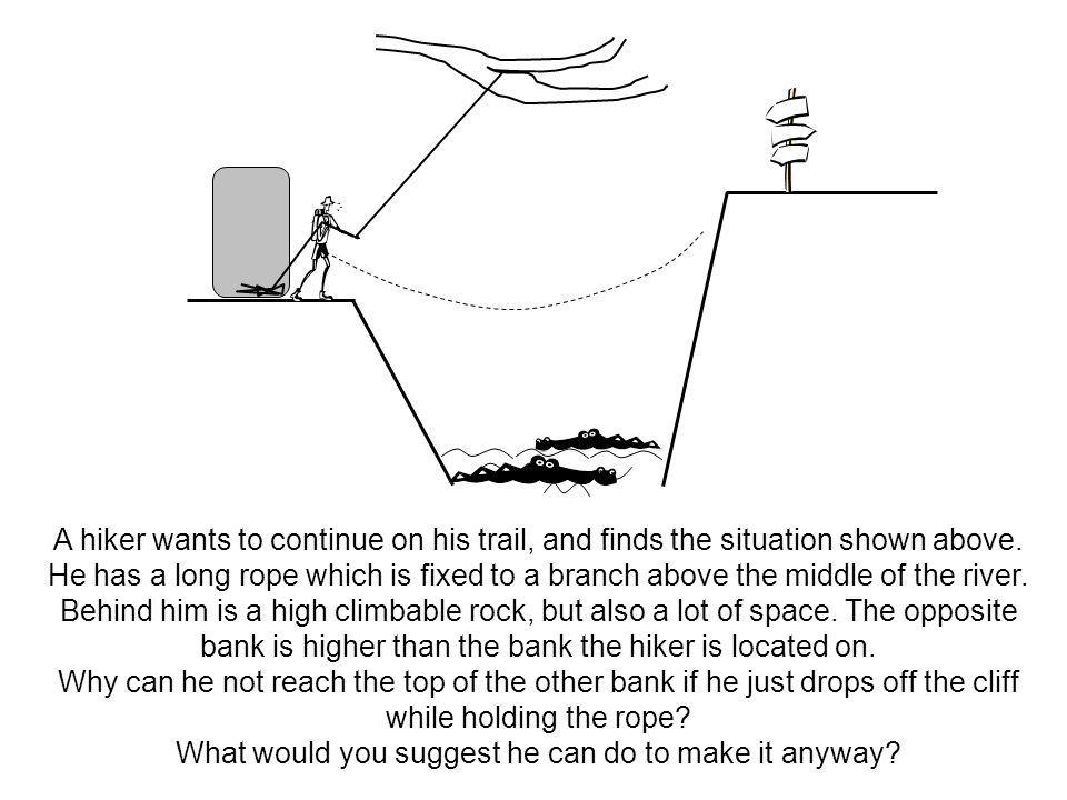 A hiker wants to continue on his trail, and finds the situation shown above. He has a long rope which is fixed to a branch above the middle of the riv