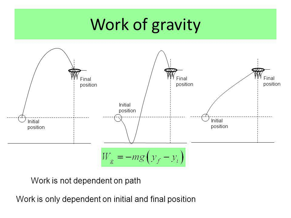 Conservative Force The work of a conservative force is a)not dependent on path b)only dependent on initial and final position The force of gravity is a conservative force.