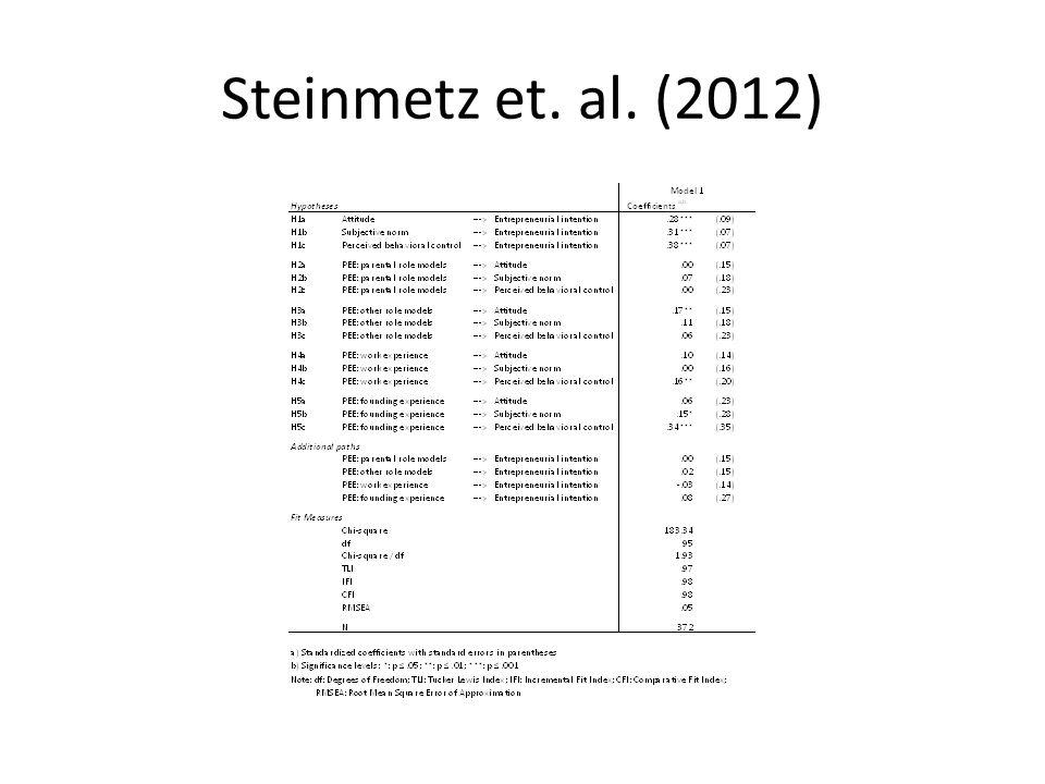 Steinmetz et. al. (2012)