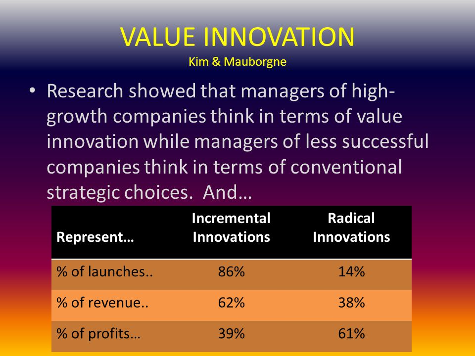 VALUE INNOVATION Kim & Mauborgne Research showed that managers of high- growth companies think in terms of value innovation while managers of less suc