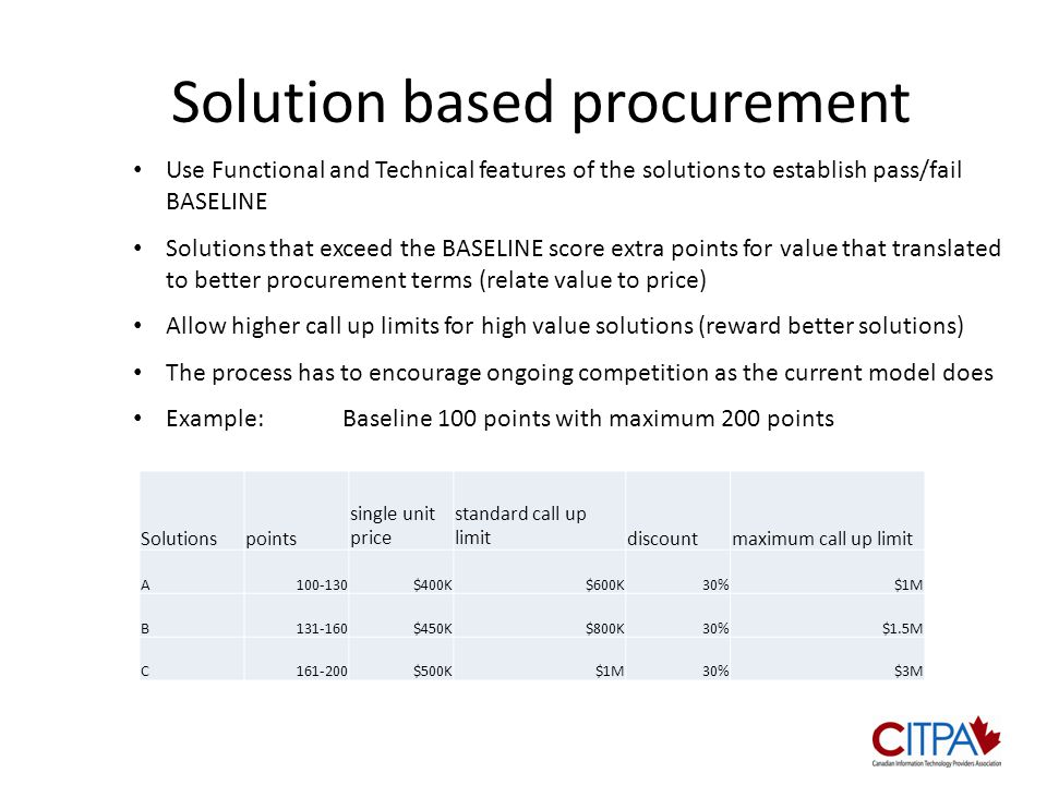 Solution based procurement Use Functional and Technical features of the solutions to establish pass/fail BASELINE Solutions that exceed the BASELINE score extra points for value that translated to better procurement terms (relate value to price) Allow higher call up limits for high value solutions (reward better solutions) The process has to encourage ongoing competition as the current model does Example:Baseline 100 points with maximum 200 points Solutionspoints single unit price standard call up limitdiscountmaximum call up limit A100-130$400K$600K30%$1M B131-160$450K$800K30%$1.5M C161-200$500K$1M30%$3M