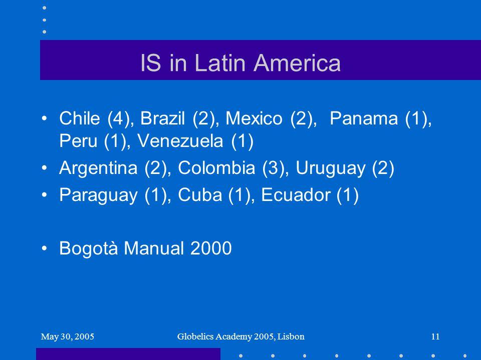 May 30, 2005Globelics Academy 2005, Lisbon11 IS in Latin America Chile (4), Brazil (2), Mexico (2), Panama (1), Peru (1), Venezuela (1) Argentina (2), Colombia (3), Uruguay (2) Paraguay (1), Cuba (1), Ecuador (1) Bogotà Manual 2000