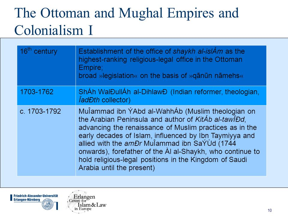 10 The Ottoman and Mughal Empires and Colonialism I 16 th centuryEstablishment of the office of shaykh al-islÁm as the highest-ranking religious-legal office in the Ottoman Empire; broad » legislation « on the basis of » qānūn nāmehs « ShÁh WalÐullÁh al-DihlawÐ (Indian reformer, theologian, ÎadÐth collector) c.
