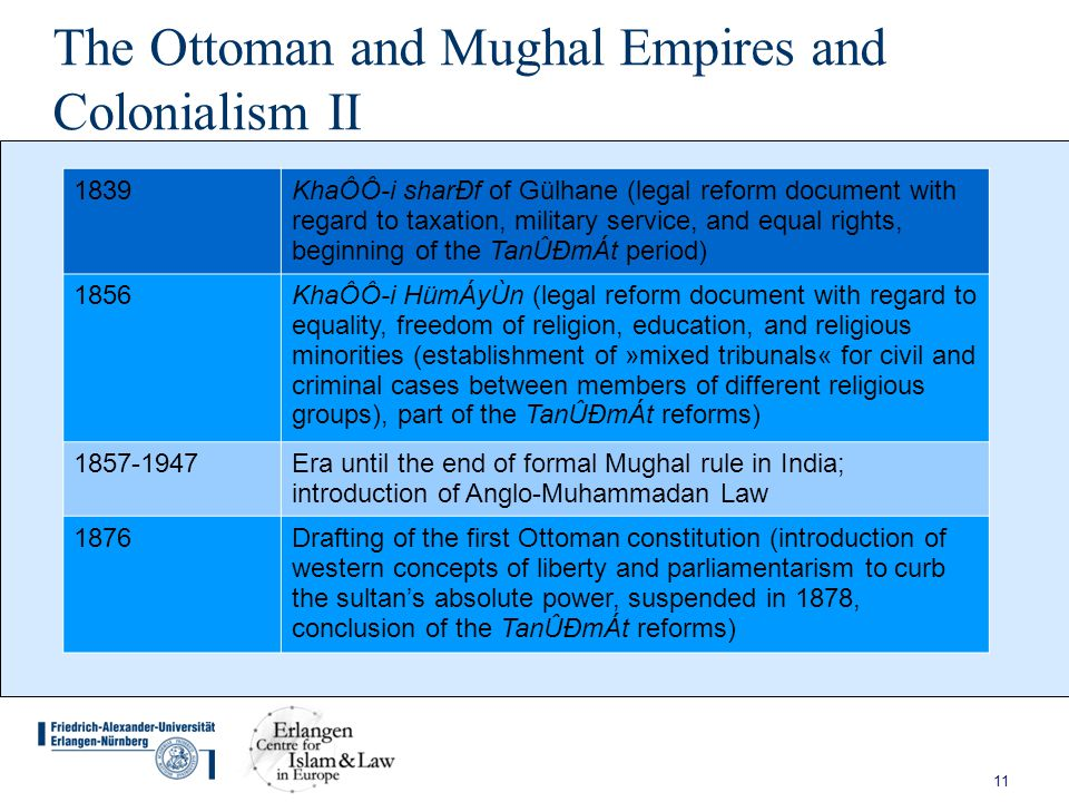 11 The Ottoman and Mughal Empires and Colonialism II 1839KhaÔÔ-i sharÐf of Gülhane (legal reform document with regard to taxation, military service, and equal rights, beginning of the TanÛÐmÁt period) 1856KhaÔÔ-i HümÁyÙn (legal reform document with regard to equality, freedom of religion, education, and religious minorities (establishment of »mixed tribunals« for civil and criminal cases between members of different religious groups), part of the TanÛÐmÁt reforms) Era until the end of formal Mughal rule in India; introduction of Anglo-Muhammadan Law 1876Drafting of the first Ottoman constitution (introduction of western concepts of liberty and parliamentarism to curb the sultan's absolute power, suspended in 1878, conclusion of the TanÛÐmÁt reforms)