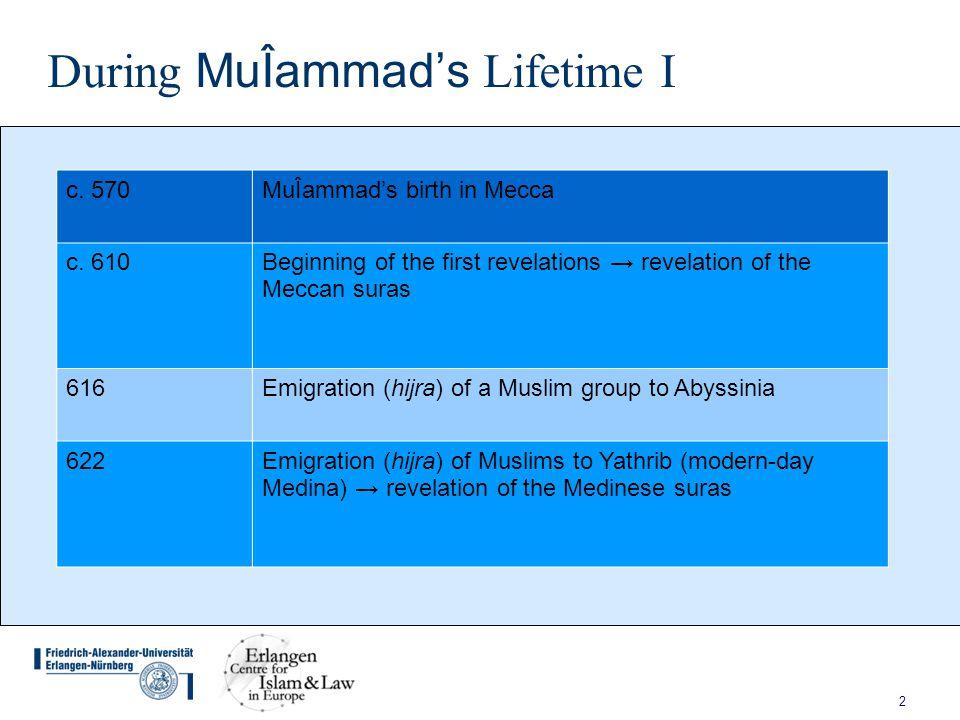 13 Eminent Scholars of the 20 th and 21 st Centuries and Their Contributions (Non-Exclusive List) I 1838/1839-1897JamÁl al-DÐn al-AfghÁnÐ (Muslim reformer pleading for a renaissance of Muslim consciousness and pan- Islamism vis-à-vis the colonial powers) 1849-1905MuÎammad ÝAbduh (Egyptian jurist and author of TafsÐr al-ManÁr, grand mufti of Egypt (1899-1905), graduate of al-Azhar University, student of JamÁl al-DÐn al-AfghÁnÐ) 1865-1935RashÐd RiÃÁ (Ottoman-Egyptian reformer aiming at a renaissance of Muslim practices as in the early decades of Islam (al-salaf al-ÒÁliÎ), student of MuÎammad ÝAbduh) 1888-1966ÝAlÐ ÝAbd al-RÁziq (Egyptian jurist, government minister, and sheikh at al-Azhar University, author of al- IslÁm wa-uÒÙl al-Îukm (1925) arguing against the necessity of the caliphate)