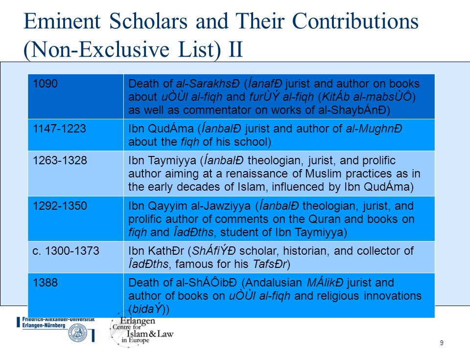 9 Eminent Scholars and Their Contributions (Non-Exclusive List) II 1090Death of al-SarakhsÐ (ÍanafÐ jurist and author on books about uÒÙl al-fiqh and furÙÝ al-fiqh (KitÁb al-mabsÙÔ) as well as commentator on works of al-ShaybÁnÐ) 1147-1223Ibn QudÁma (ÍanbalÐ jurist and author of al-MughnÐ about the fiqh of his school) 1263-1328Ibn Taymiyya (ÍanbalÐ theologian, jurist, and prolific author aiming at a renaissance of Muslim practices as in the early decades of Islam, influenced by Ibn QudÁma) 1292-1350Ibn Qayyim al-Jawziyya (ÍanbalÐ theologian, jurist, and prolific author of comments on the Quran and books on fiqh and ÎadÐths, student of Ibn Taymiyya) c.