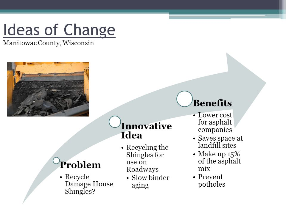 Ideas of Change Manitowac County, Wisconsin Problem Recycle Damage House Shingles.