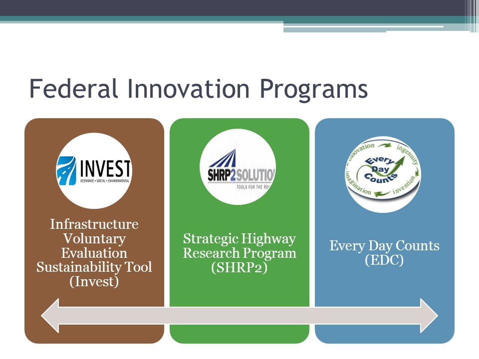 Federal Innovation Programs Infrastructure Voluntary Evaluation Sustainability Tool (Invest) Strategic Highway Research Program (SHRP2) Every Day Coun